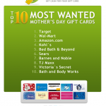 Top 10 Most Wanted Mother's Day Gift Cards