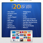 Top 20 Gift Cards of 2011