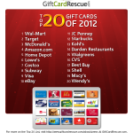 Top 20 Gift Cards of 2012