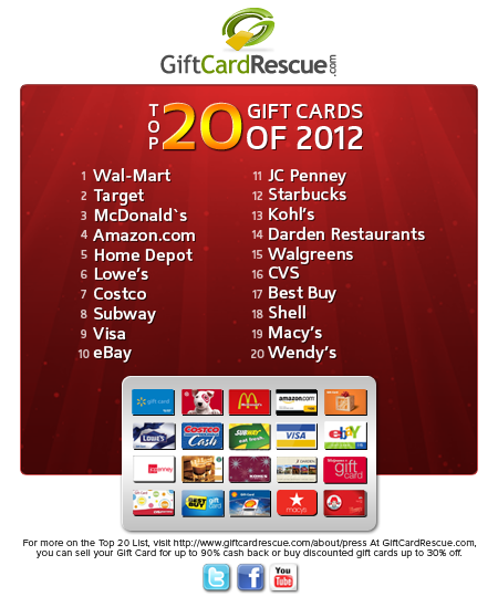 Top 20 Gift Cards of 2012 - Beyond the Coupon